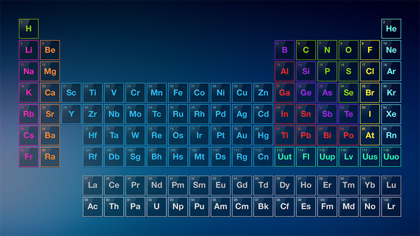 Goreact the periodic table organizes the elements according to their properties one atom of each element is made up of protons neutrons and electrons urtaz Image collections
